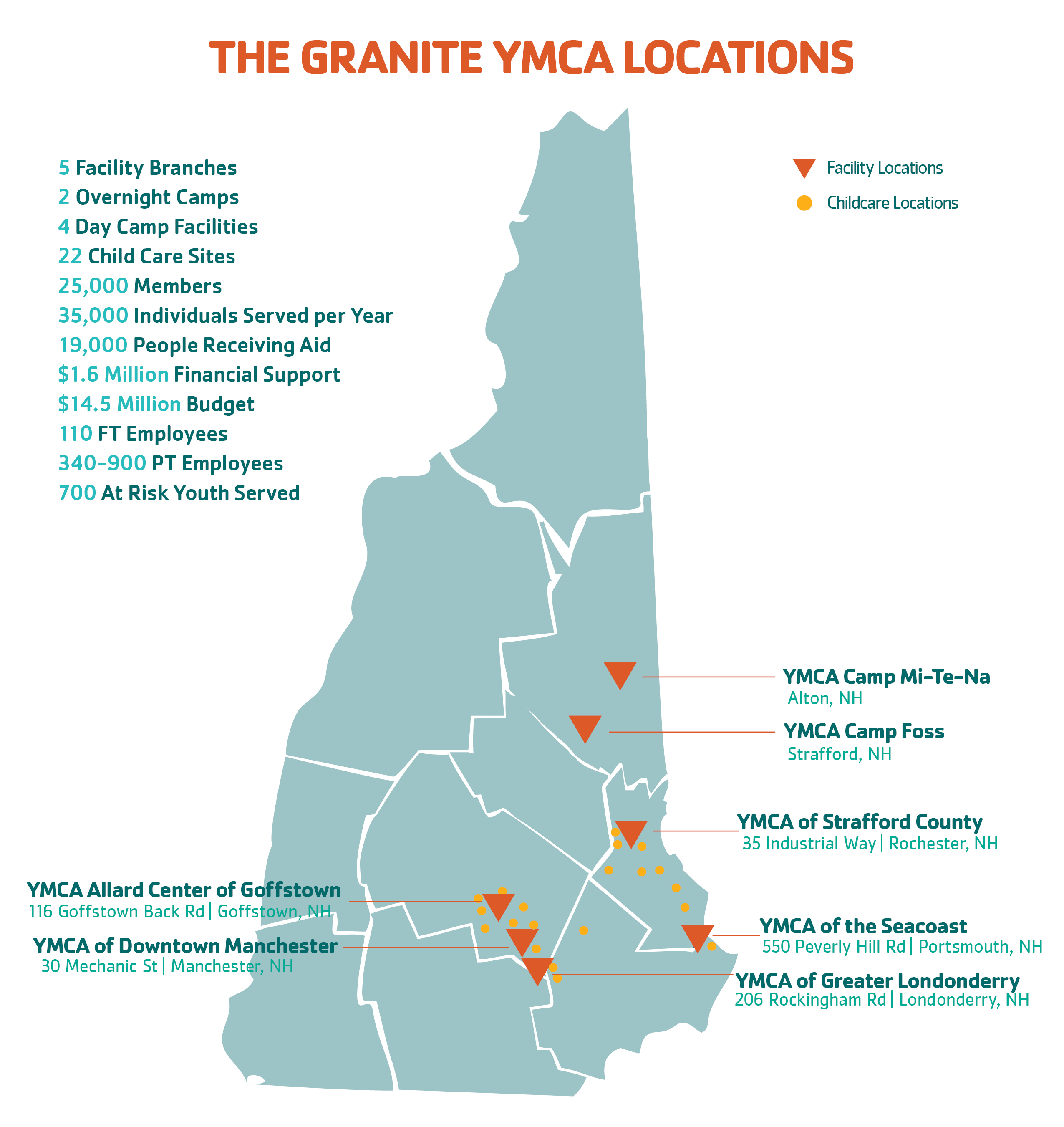About Us Granite YMCA - Portsmouth map of us